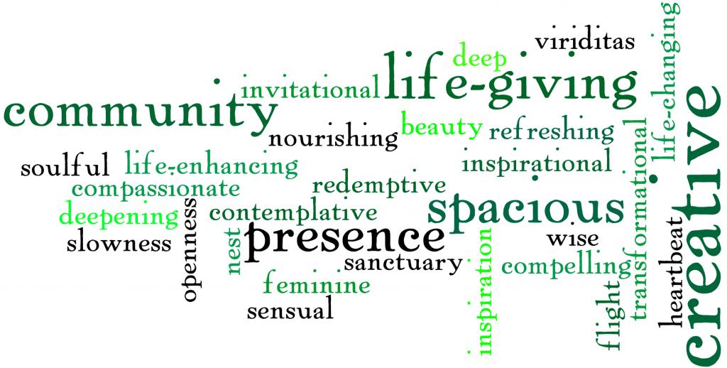 Wisdom Council Wordle