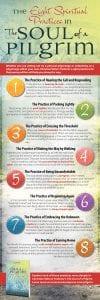 thesoulofapilgrim-infographic